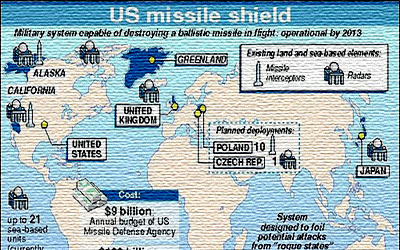 us missile defense shield